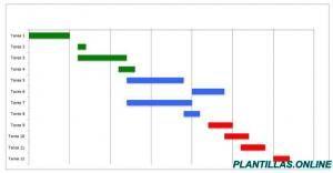 diagrama de gantt ejemplo