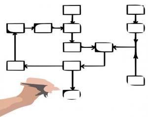 plantilla diagrama de flujo